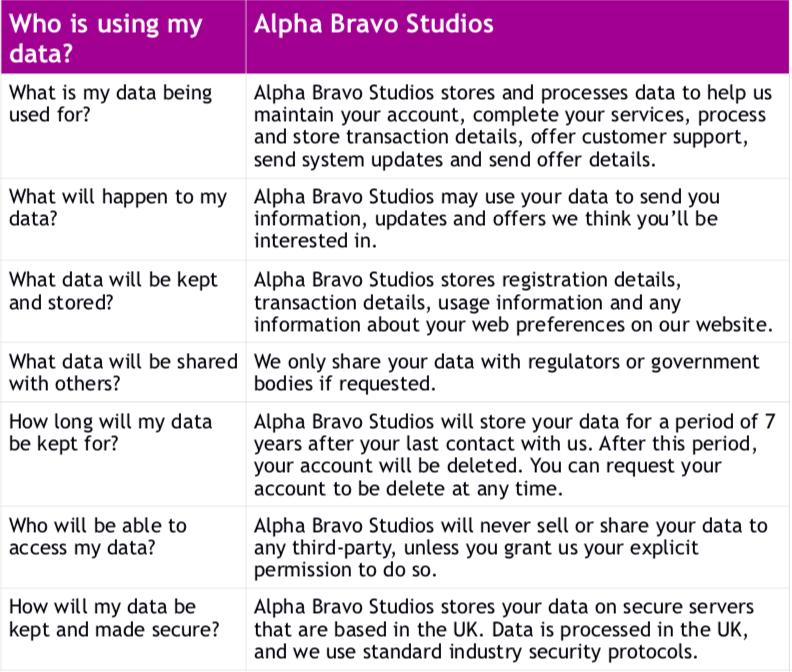 Standard Privacy Policy >> Privacy Policy Alpha Bravo Studios